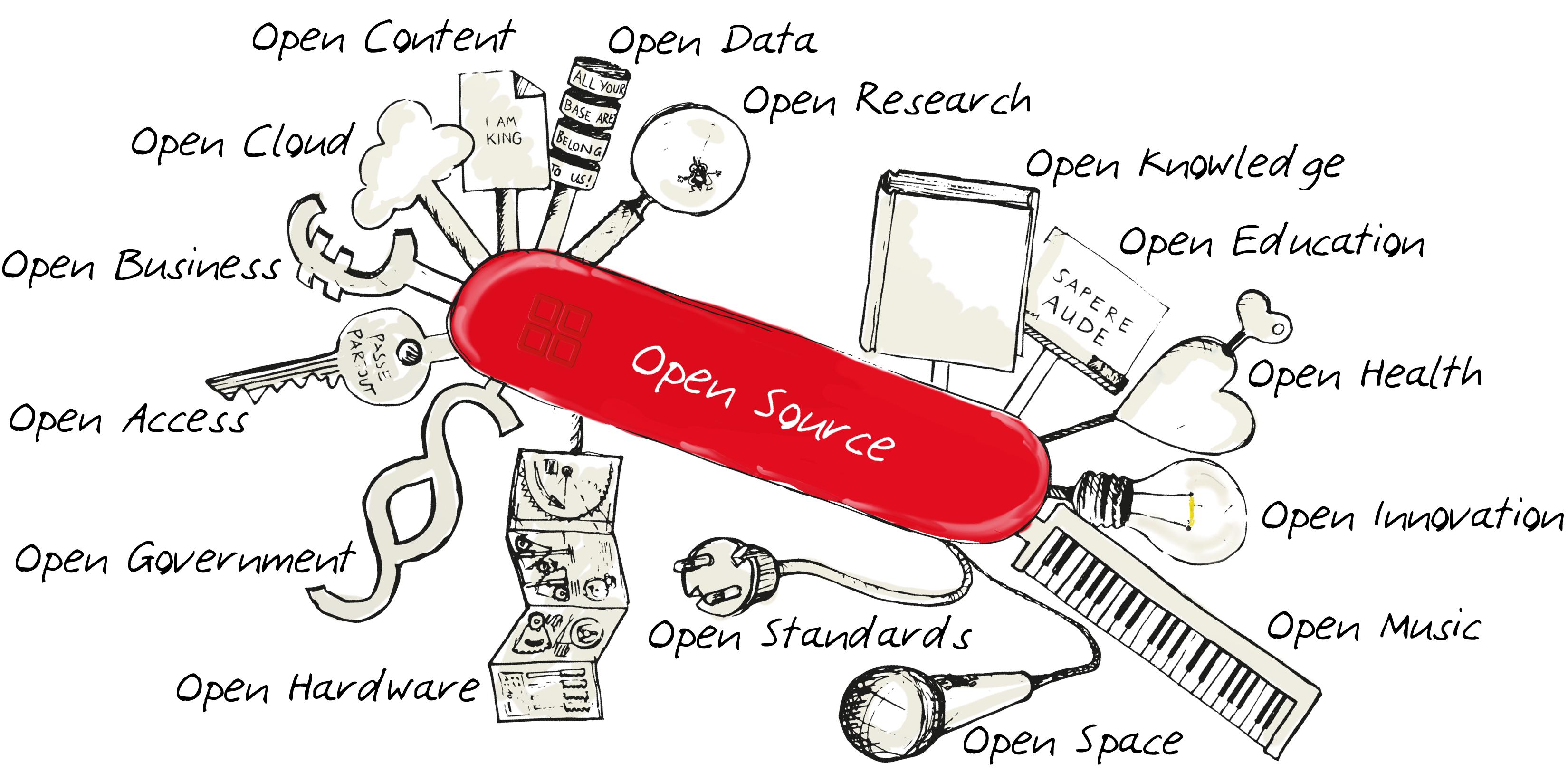 L'elasticità dell'open source: una risorsa completa